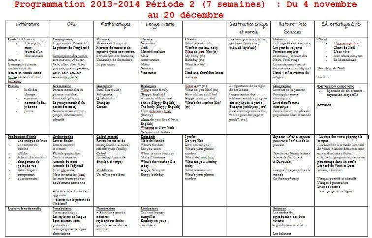 Programmation de la période  2 CM1 et CM2