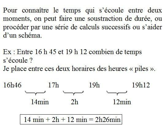 Des schémas pour calculer des durées