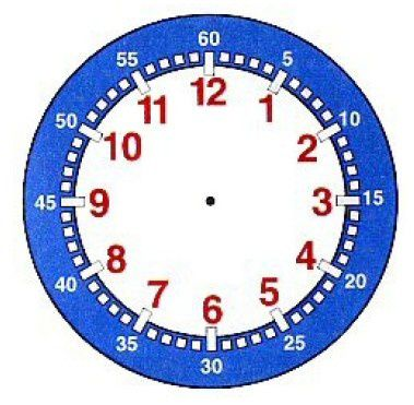 Apprendre l'heure en anglais: What time is it?