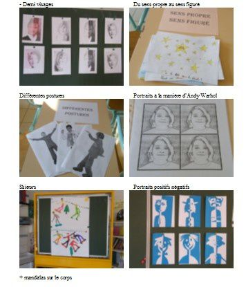 Projet corps, arts visuels cycle 3