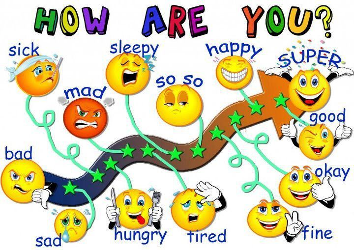 Anglais, les sentiments : How are you?