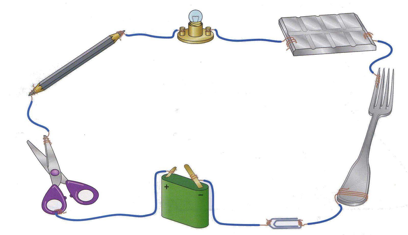 Electricité en cycle 3