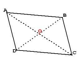 Des images de quadrilatères
