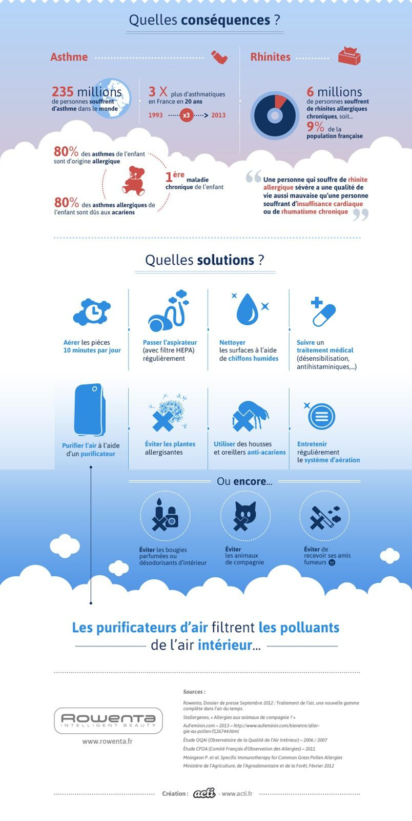 Et si on parlait qualité de l'air ?