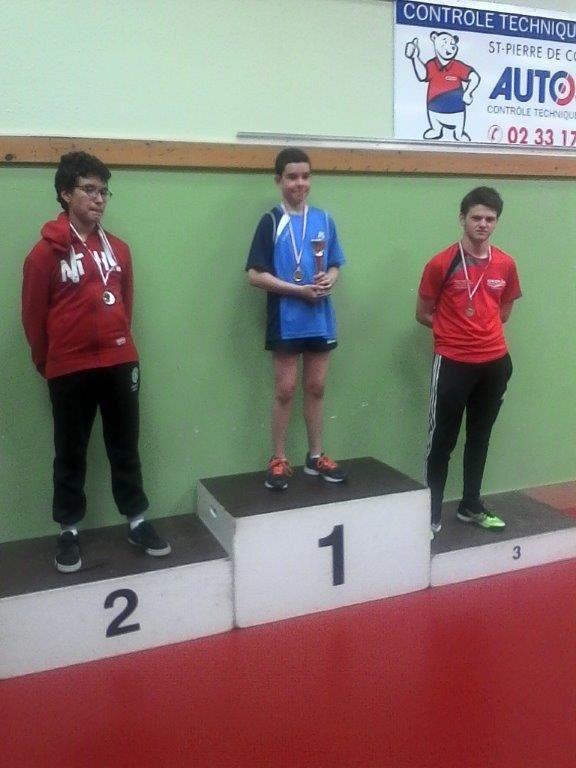 Trois podiums au circuit des jeunes