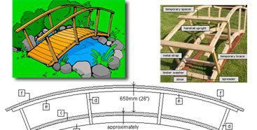 Woodworking Plans Garden Bridge isaurarudioaover blogcom