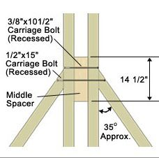 porch swing stand plans