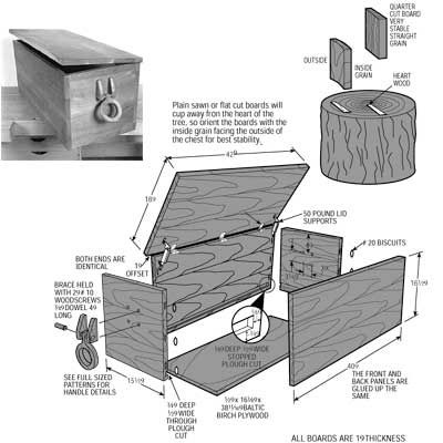 woodwork projects and plans