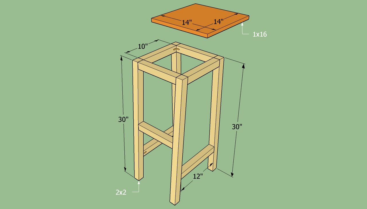wood plans for a stool