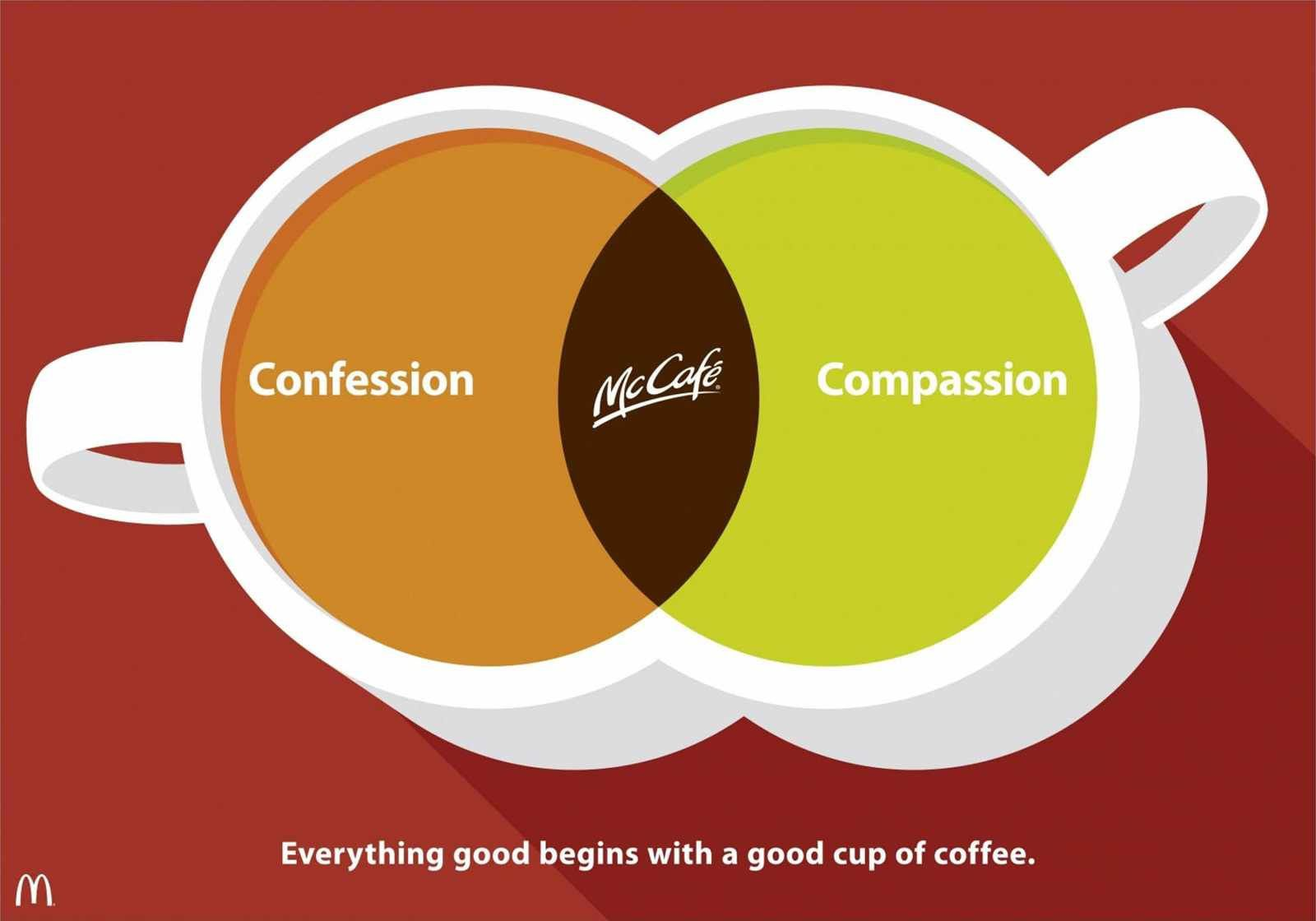 """Everything good begins with a good cup of coffee"" 
