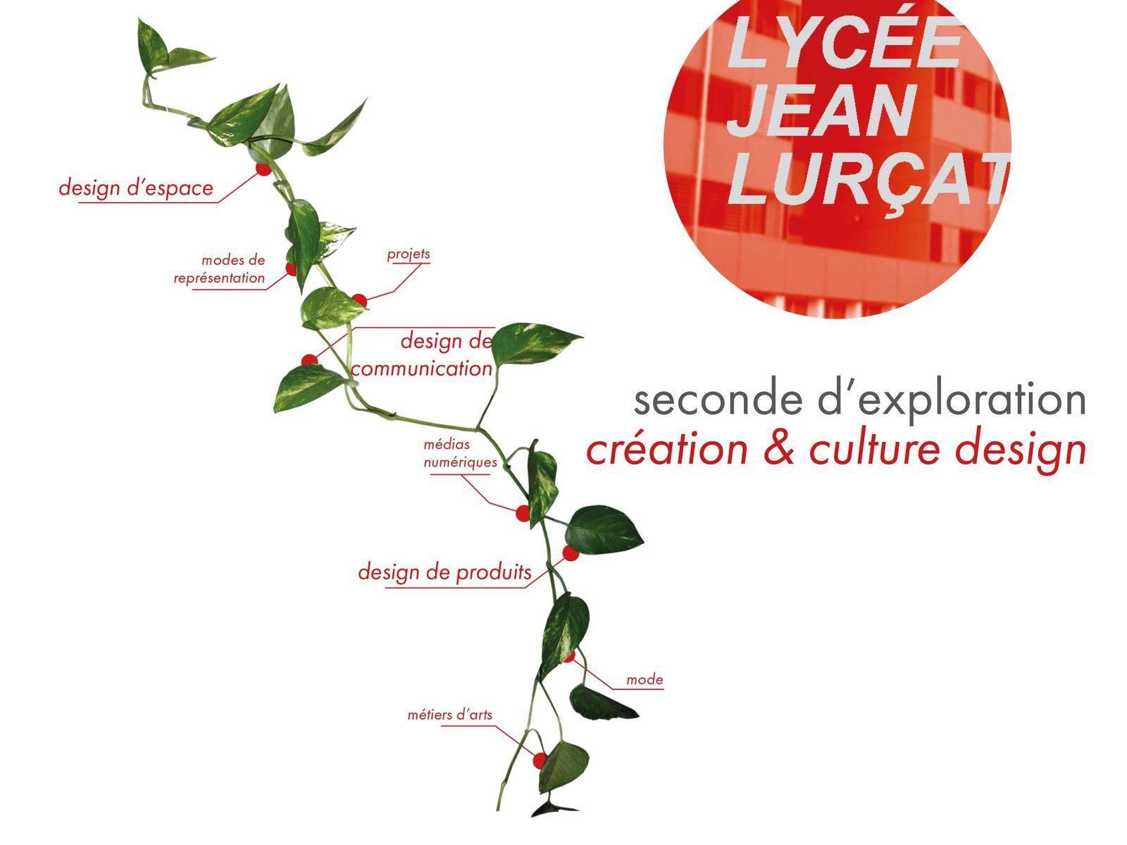 seconde d'exploration &quot&#x3B;création &amp&#x3B; culture design&quot&#x3B; &amp&#x3B; première STD2A au lycée Jean Lurçat de Perpignan