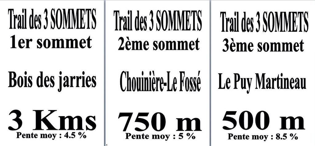 Infos inscriptions  TRAIL