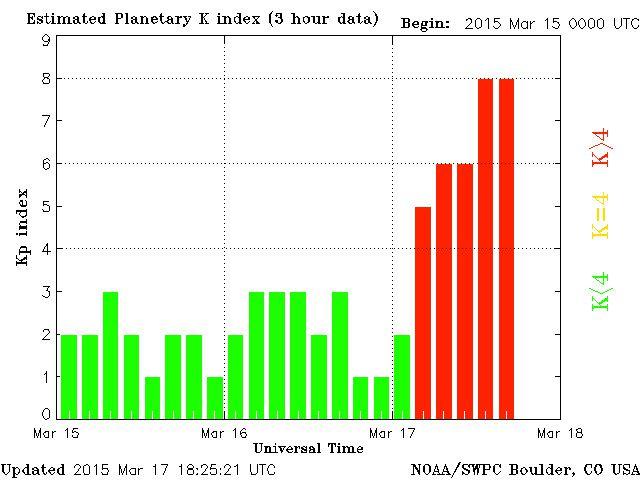 Tempête géomagnétique sévère G4 / mise-à-jour