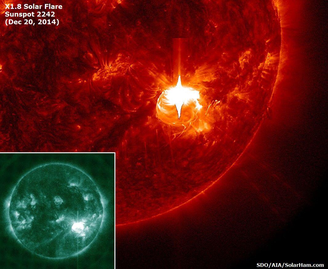 Éruption solaire X 1.8