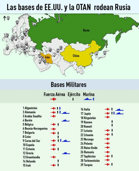 Une vue d'ensemble des bases militaires de l'OTAN en Europe et en Asie / An overview Of OTAN's Military Bases In Europe And In Asia
