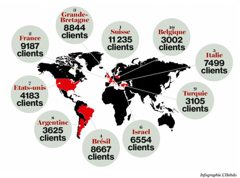 L'infographie réalisée par l'Hebdo © Hebdo
