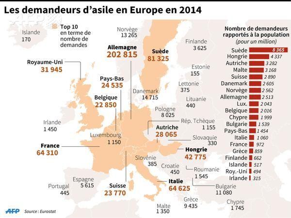 L'UE débourse 12 millions d'euros pour l'opération militaire anti-migration (RT)