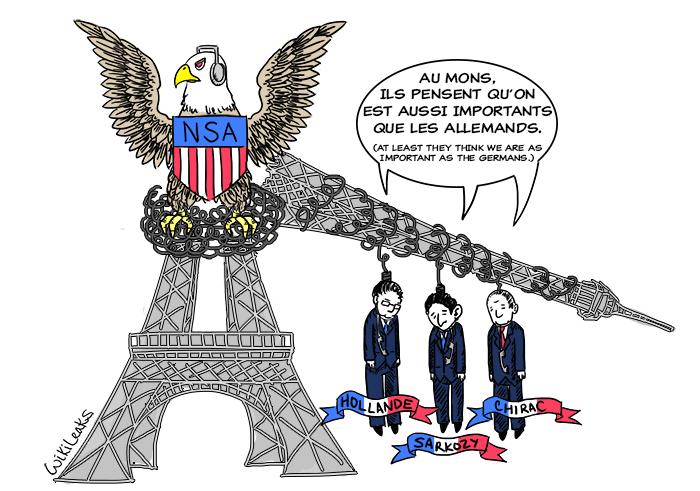 Espionnage à l'Élysée (WikiLeaks)