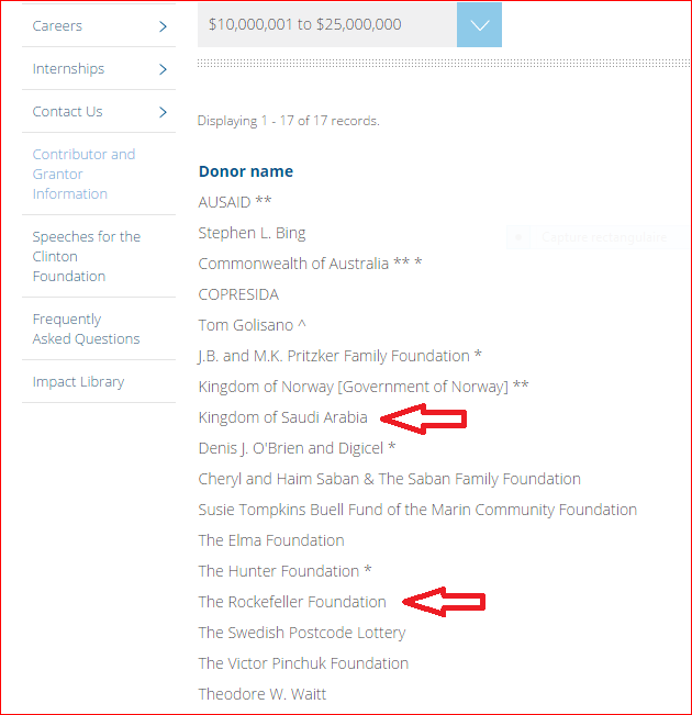 Les Saoudiens parmi les plus gros donateurs de la fondation Clinton (CDP)
