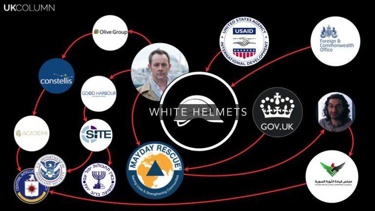Qui sont les casques blancs ? (Vidéo)