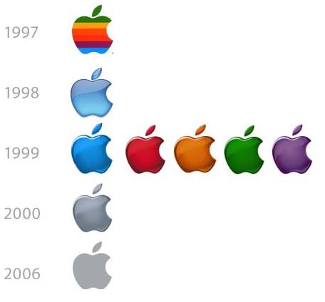 Apple, l'histoire de son logo en 5 étapes.