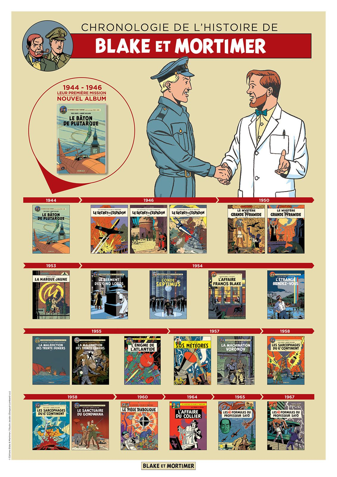 Blake And Mortimer The Official Chronology The