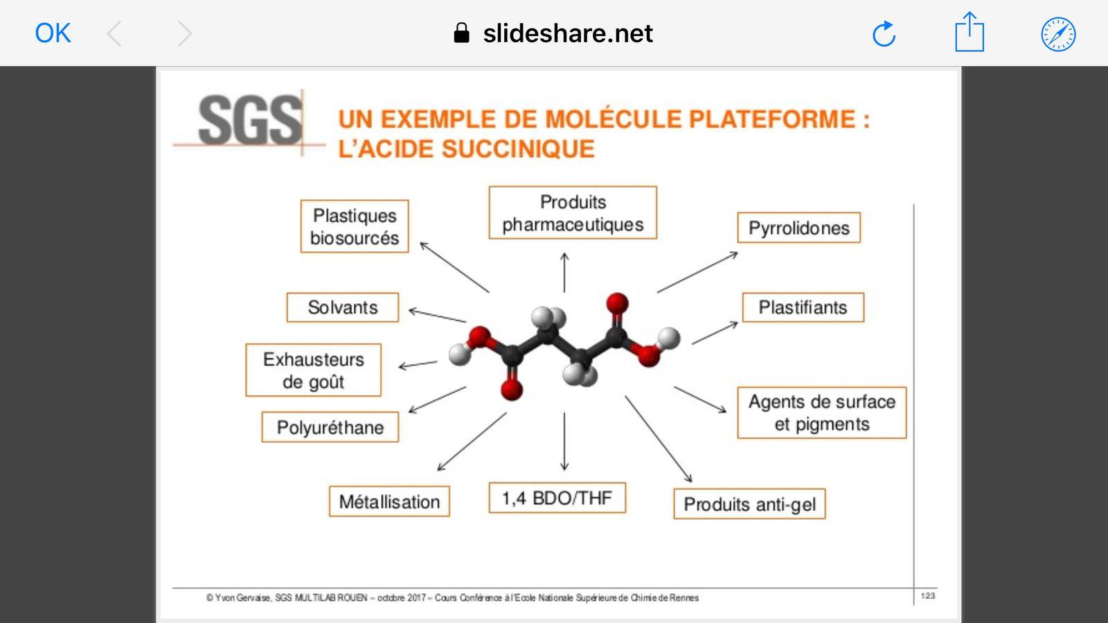 Isolement et analyses des Molecules Biologiques Cours-Conference donné à l'ENSCR le 20/10/2017