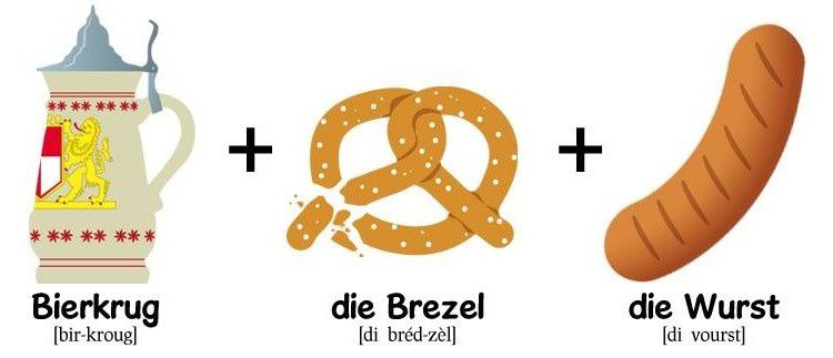 Apprendre l'allemand, c'est si facile !