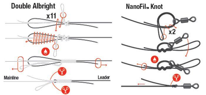 Nœuds pour le Nanofil.