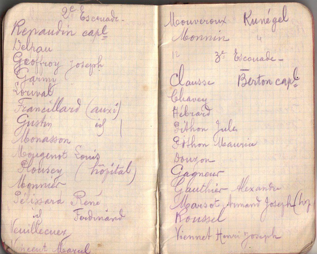 Eléments  d'un carnet que Georges Mairey avait sur lui et retourné à sa veuve