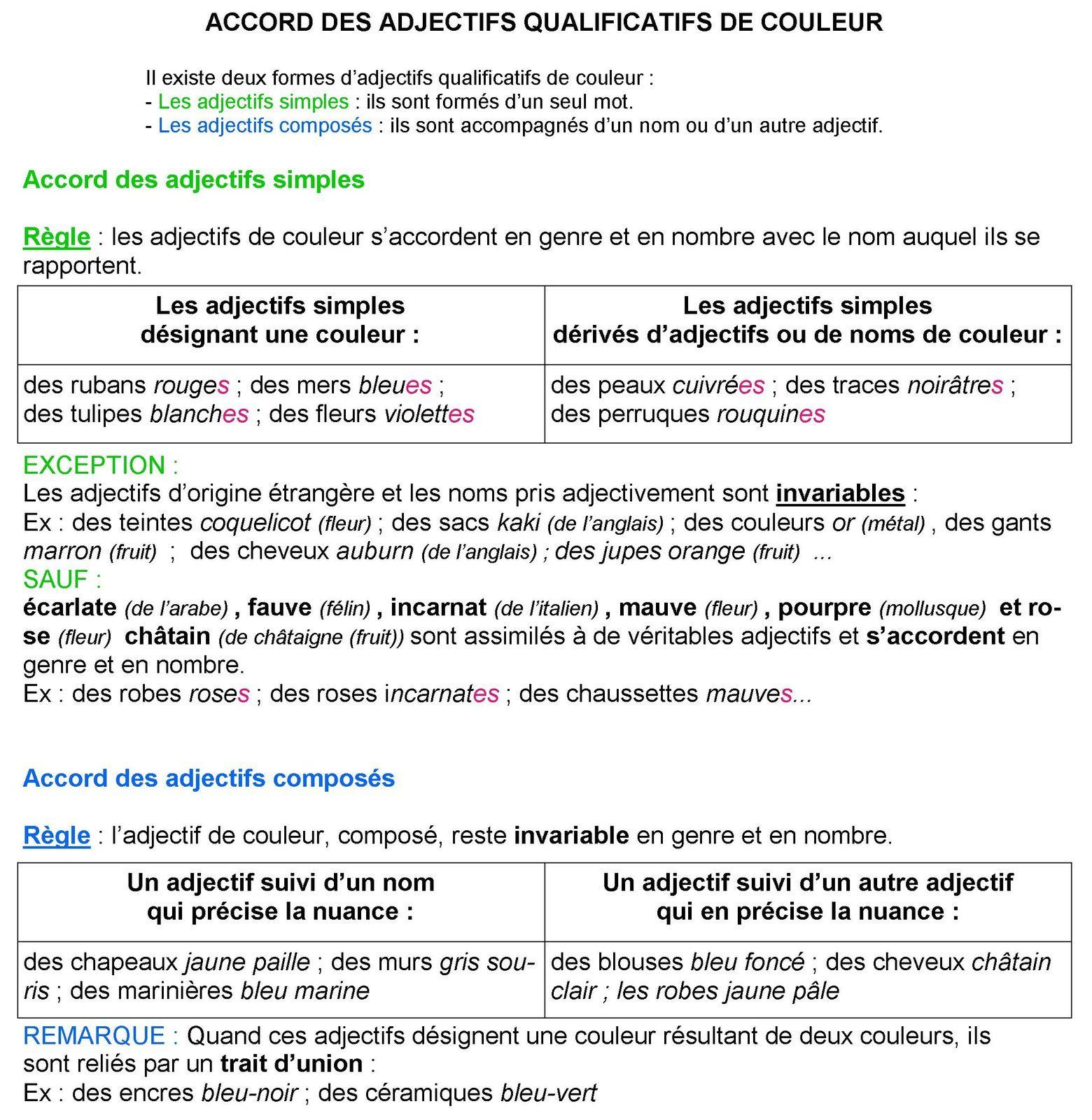 Les adjectifs de couleurs