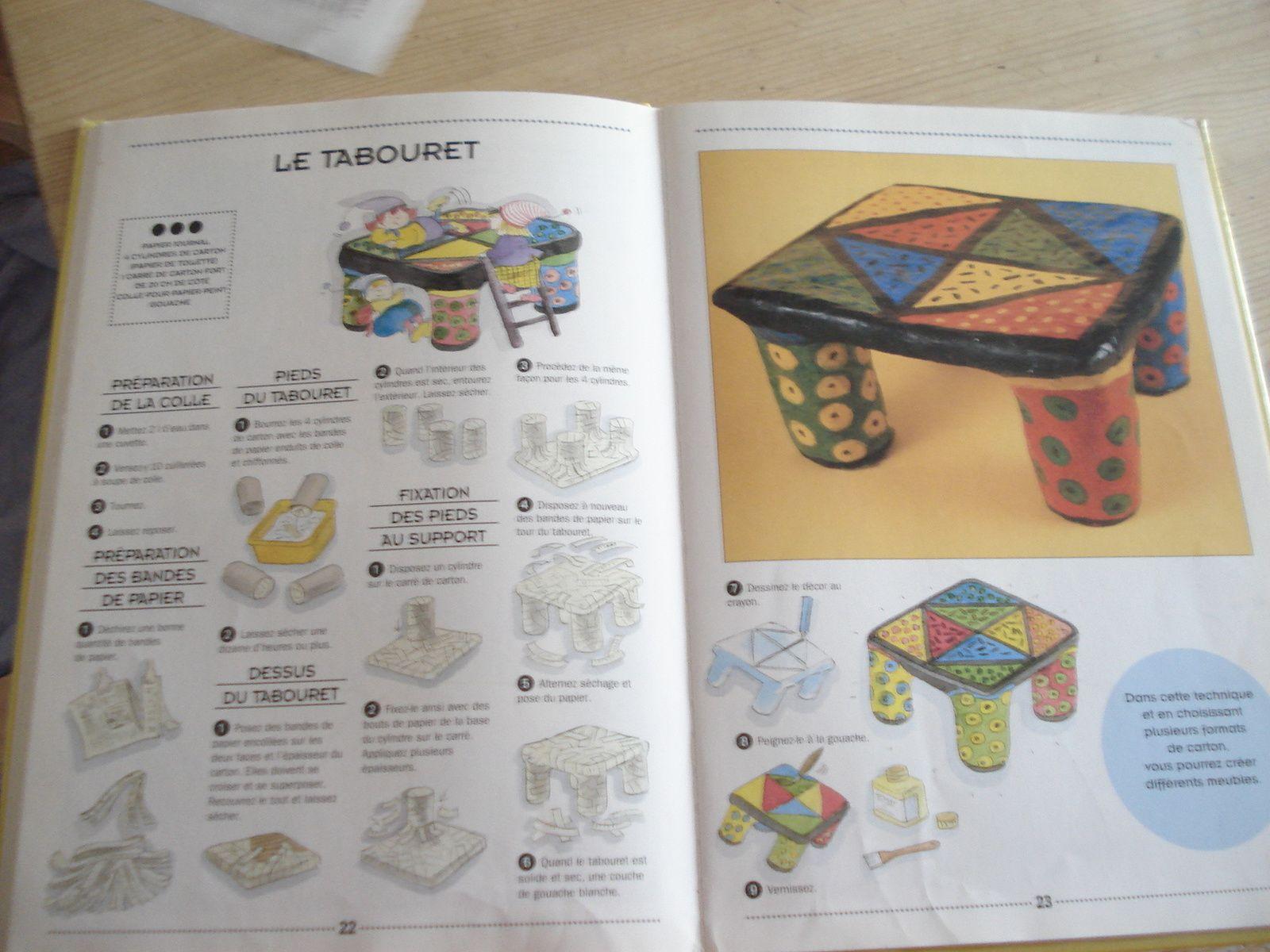 Les différentes étapes de fabrication bien expliquées...