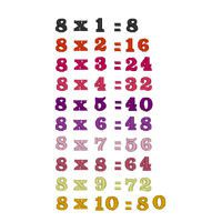 Tables de multiplications - 3 modèles - 6 fichiers Pes