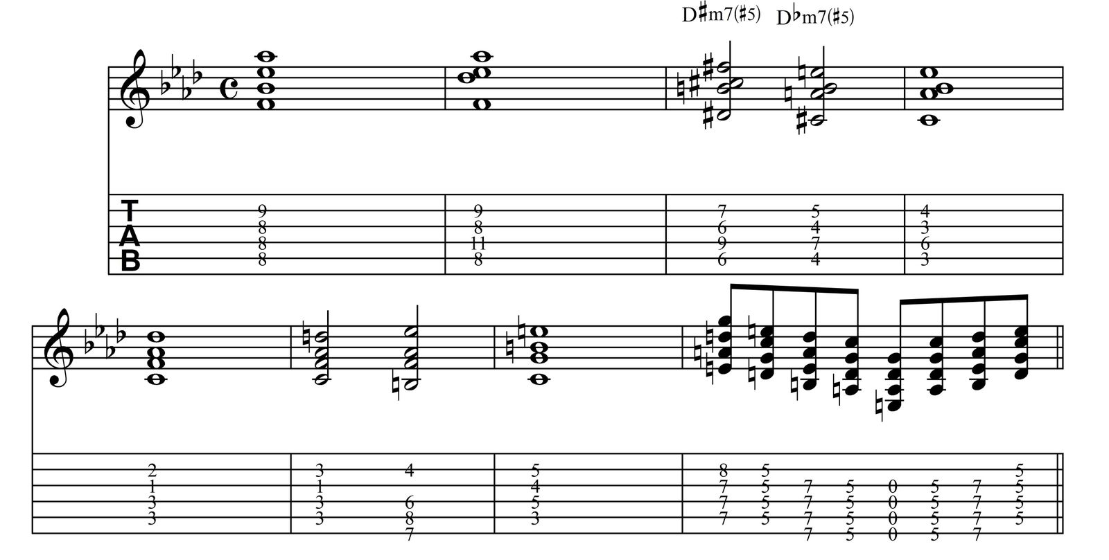 D chord guitar variations choice image guitar chords examples variations on all the things you are jazz cornerover blog variations on quot fatherlandz choice image hexwebz Gallery
