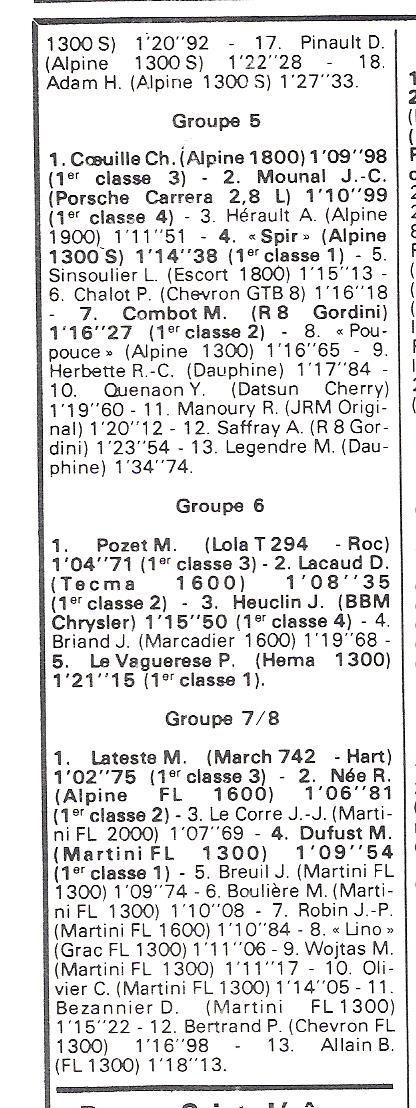 La Forêt Auvray 1976