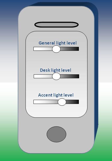 Controlling the light for interior lightning