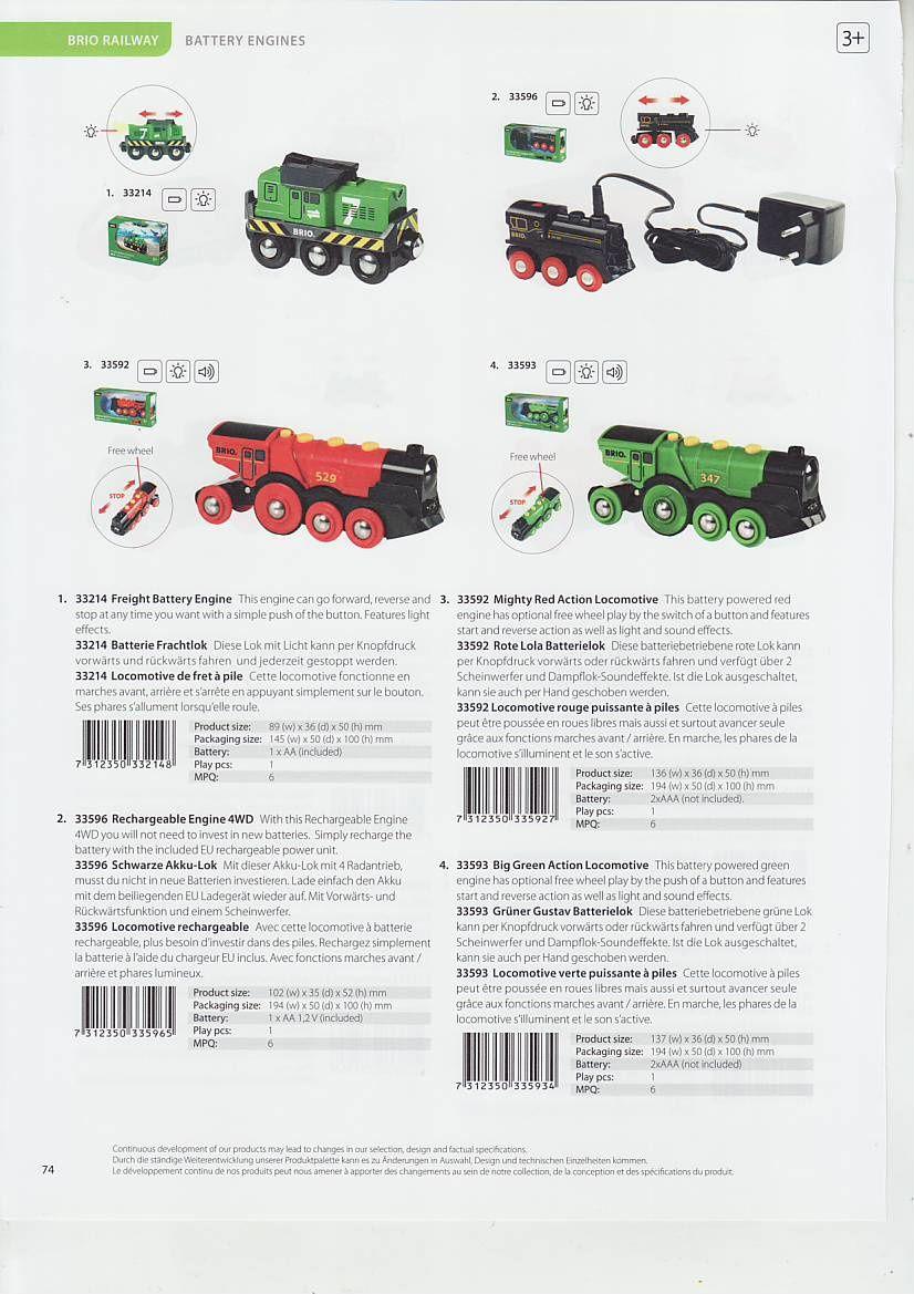 Catalogue Brio