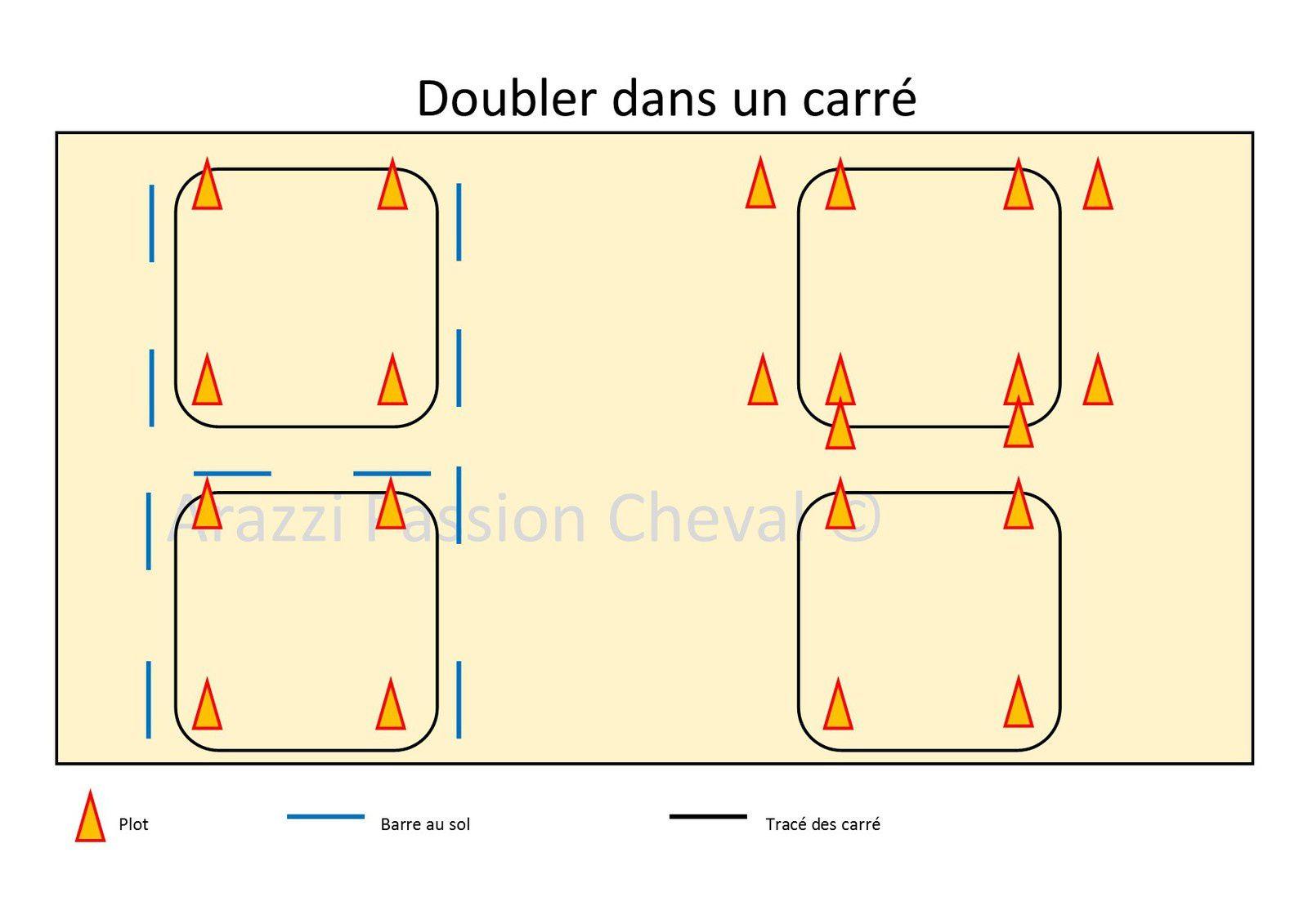 différents dispositif pour le travail des doubler dans un carré