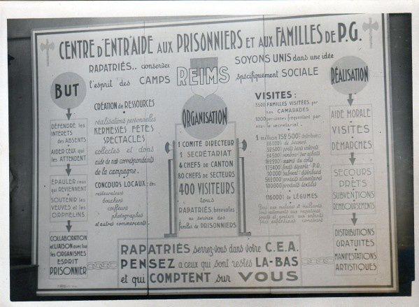 19 - Panneaux démonstratifs des Services de la maison du Prisonnier.