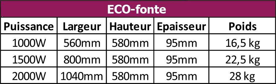 Nouveau radiateur économique ECDII : ECO-fonte© édition 2016 à partir de 690€ ttc livré