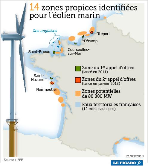 Energies renouvelables : La carte de France des éoliennes en mer en 2030