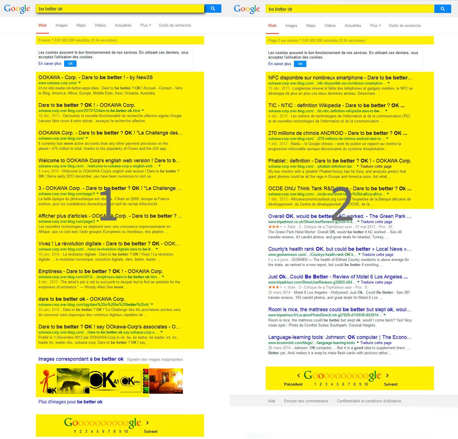 """Exemple de résultat de la présence des articles OOKAWA CORP par recherche de mot-clé dans le moteur de recherche GOOGLE - expression recherchée """"be better ok"""" : résultats 100% de la 1ere page occupée par OOKAWA-CORP et 40% de la page 2 ... devant le fameux TRIP ADVISOR  qui référence des millions de chambres d'hôtel et de lieux avec la formule """"could be better ! Ok !"""""""