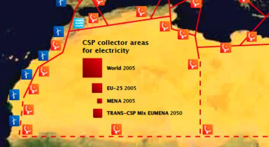 Eco-balance of a Solar Electricity  Transmission from North Africa to Europe