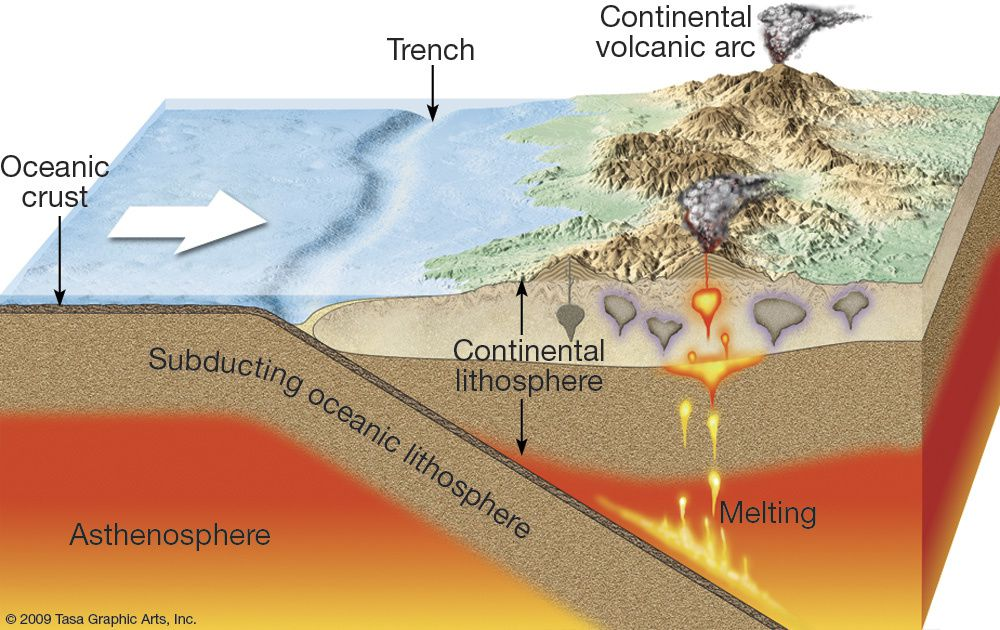 Concevoir puis REALISER la face cachée de l'iceberg / volcan pour obtenir un BON Référencement Naturel sur le WEB - par Hervé HEULLY New3S