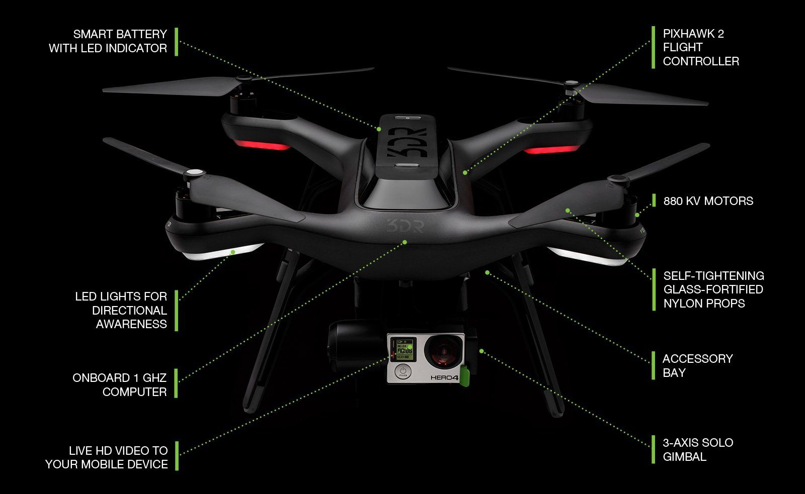 3D Robotics Solo : un drone compatible avec la GoPro - The world's first smart drone
