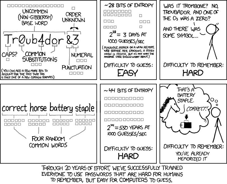 Buying a password seems crazy. But trying to make your own passwords is even crazier. C'mon – admit it, your passwords could be better. Instead of 12345 or password, your passwords could be longer, stronger, and more unique.  That's where I come in. Using a proven methodology, I build long, strong, memorable passwords using strings of words from the dictionary that I select using dice. This method has been endorsed by no less an authority than the XKCD comic