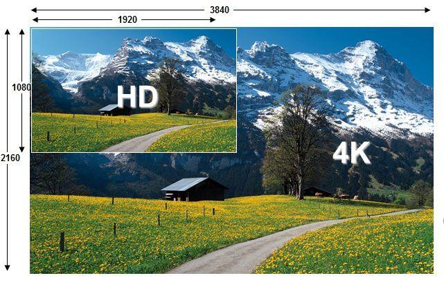 Dubai360 present the world's first 8K 360 degree video: a timelapse