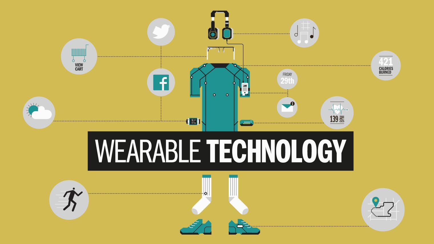 Wearable technology - separating fact from science fiction
