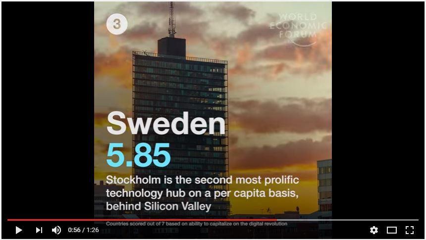 Classement GITR 2016 : Suède 3ème rang