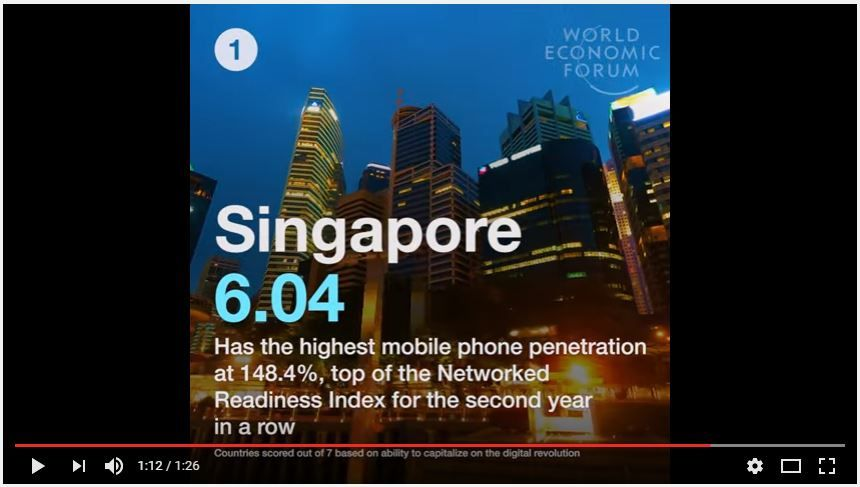 Classement GITR 2016 : Singapour 1er rang mondial